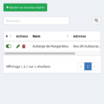 Connecteur d'API annuaire géo-localisé