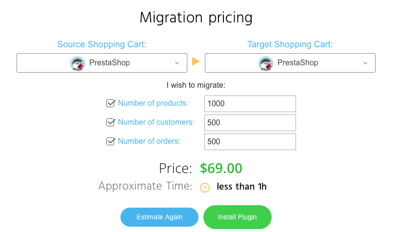 cart2cart - Migration pricing